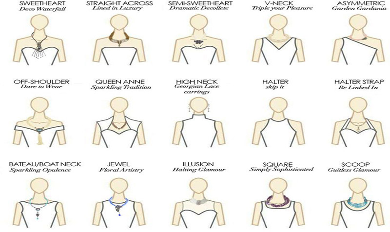 Types Of Neckline