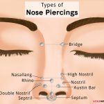 Nose Piercing Types