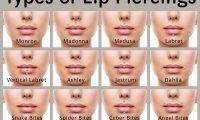 Types of Lip Piercings