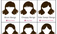Types of Bangs